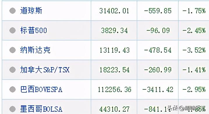 指数暴跌投资者也对哭喊热钱感到困惑。这张盘高度测试你对市场的反应能力