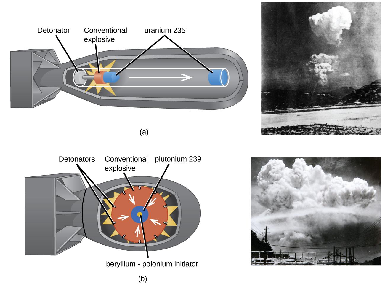 原子弹、氢弹、三相弹,核武器威力排行榜,哪