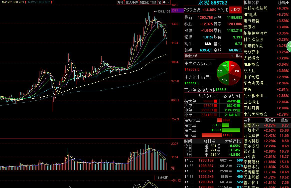 """""""十四五""""给予新方向,股市哪些板块需要重点关注?"""