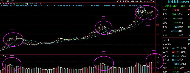 """股市:一场""""危机"""",今日或上演?"""