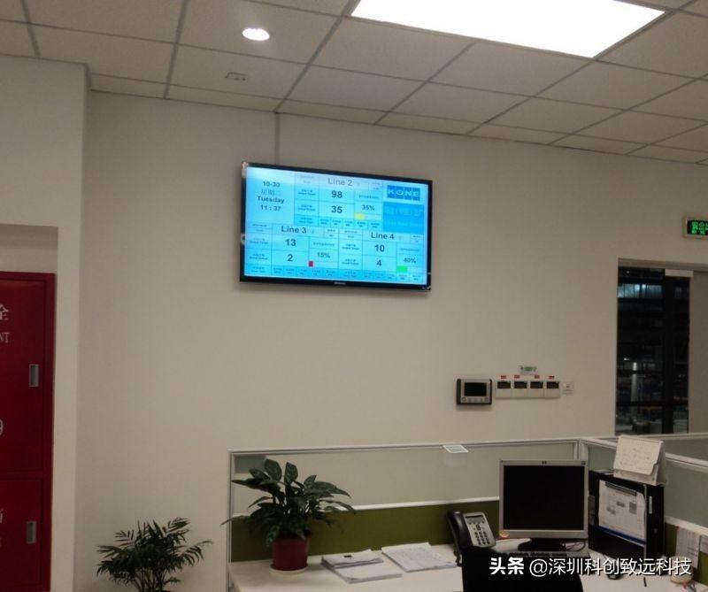 新型智能电子看板系统助力企业数字化车间和新制造