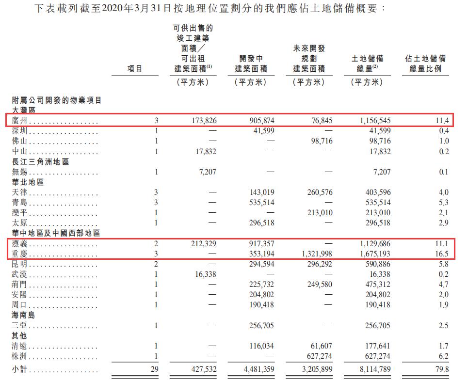 田野集团重在长江以南或将成为中国经济的分水岭