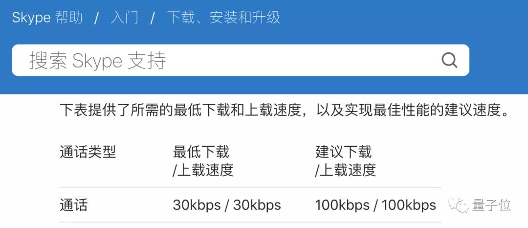 只需3kbps就能清晰通话,这个谷歌音频工具开源了