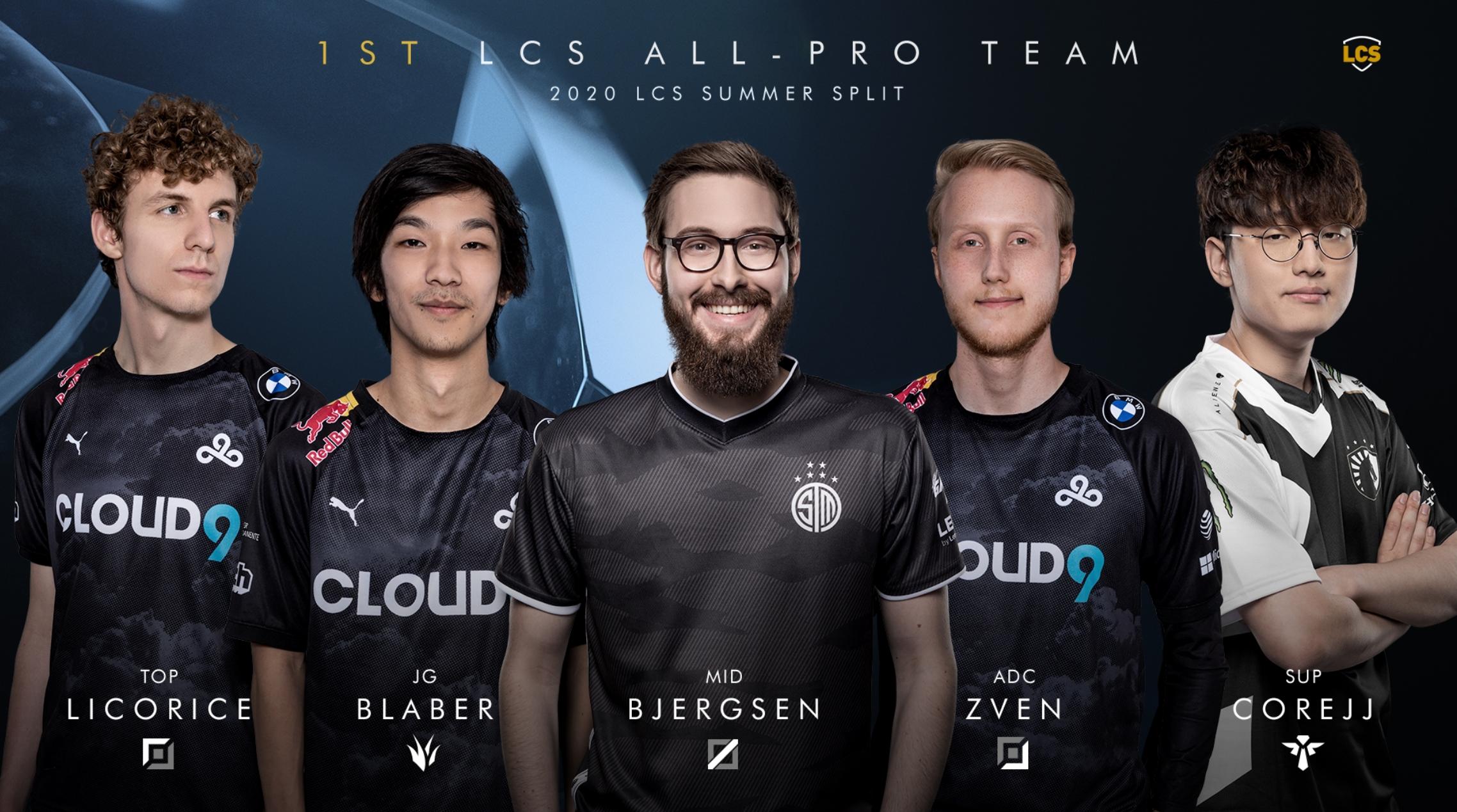 英雄联盟:LCS夏季赛最佳阵容,C9三人进一阵,Bjergsen最佳中单  第1张