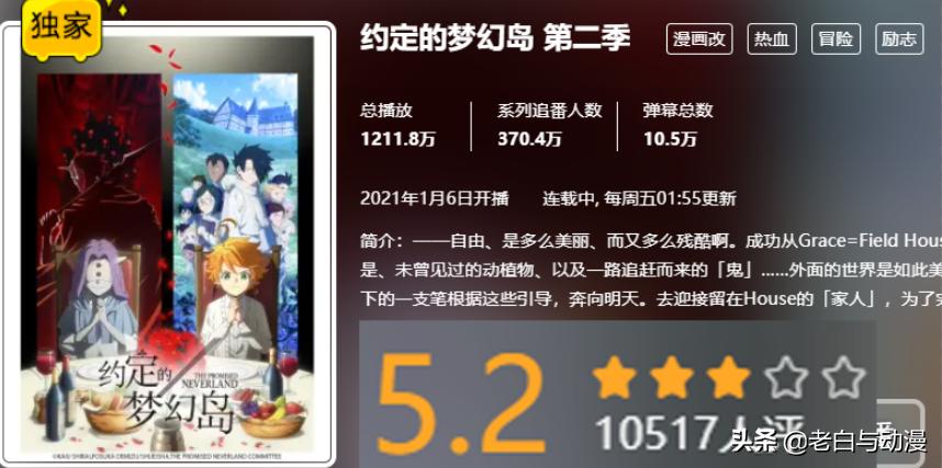 《約定的夢幻島2》翻車,一集刪減50話內容,評分降到5.2分