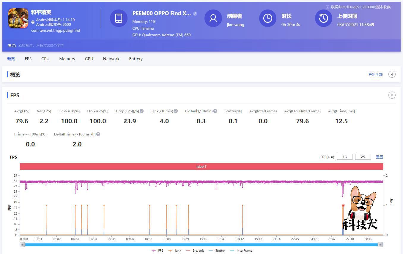 OPPO Find X3 Pro主流游戏实测:性能释放与功耗续航之间寻求平衡