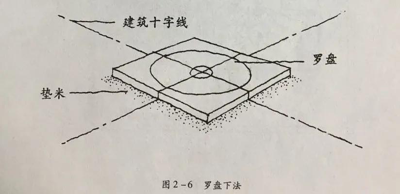 罗盘的使用方法图解(罗盘二十四山兼向图解)