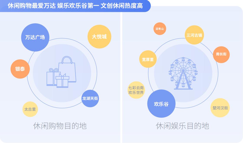 """超四成大学生认同顺风车""""绿色低碳""""理念 愿为情怀买单"""