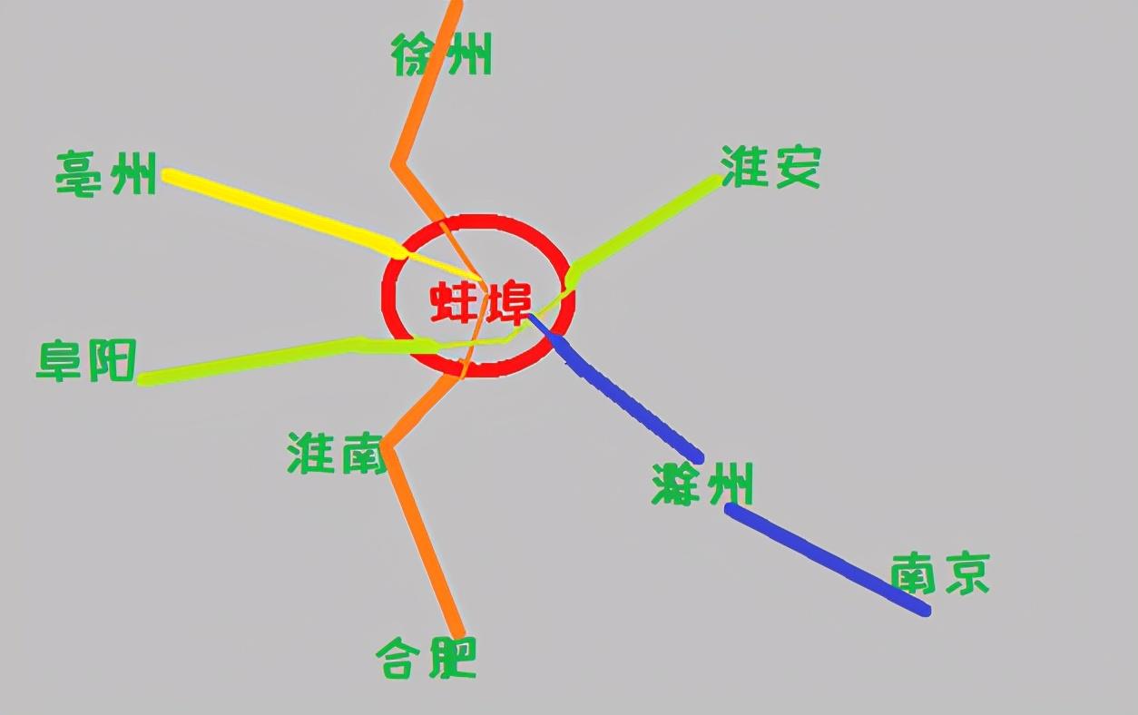 皖北中心城市——蚌埠市