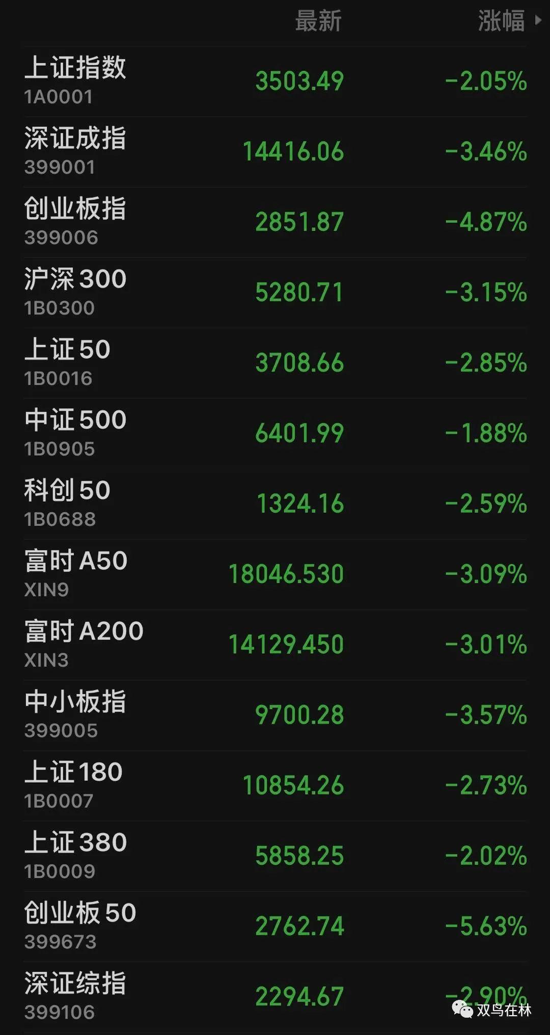 创业板跌4.87%,茅台跌5%,市场怎么了?