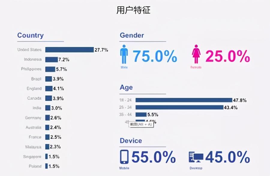 融资12亿日元,动漫社区MyAnimeList获集英社等投资