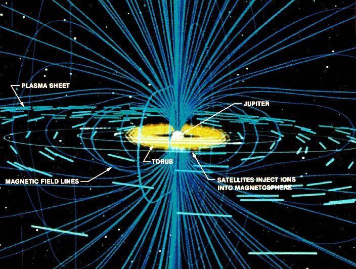 木星磁层让你惊讶的同时还会摧毁你的航天器
