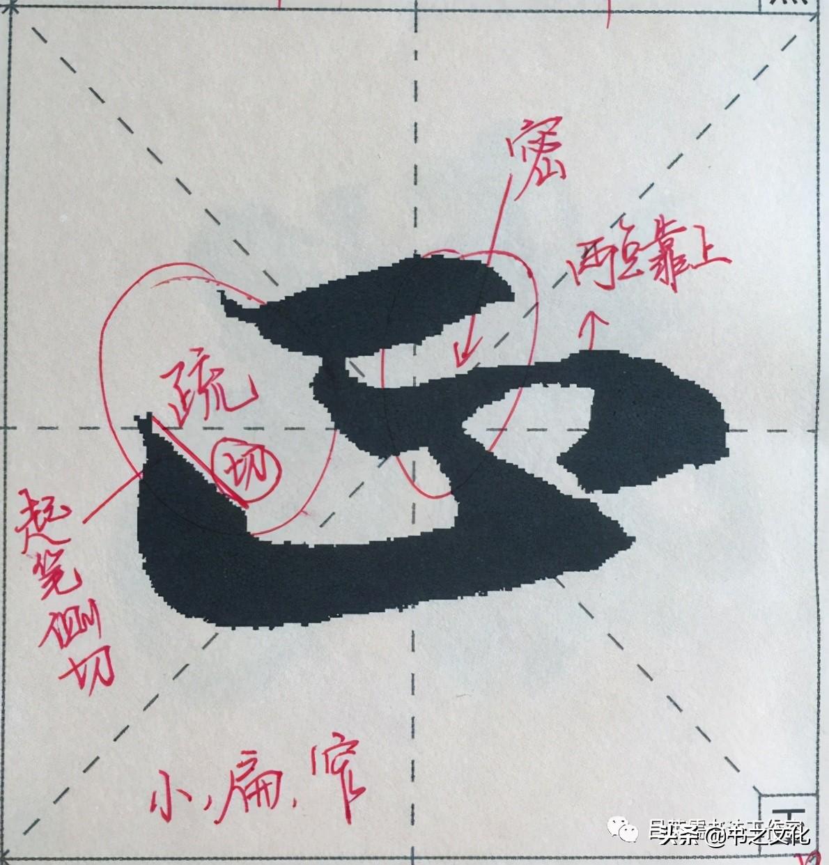 赵孟頫《赤壁赋》课堂笔记