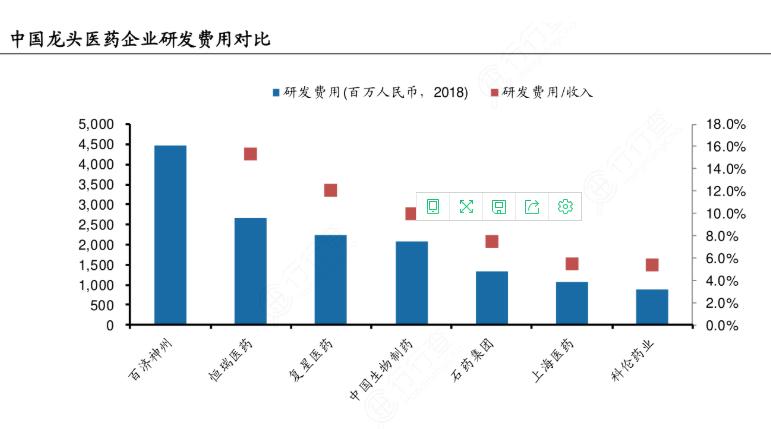 """济川药业股价连跌2年,""""蒲地蓝""""销量锐减4000万盒,原因到底为何"""