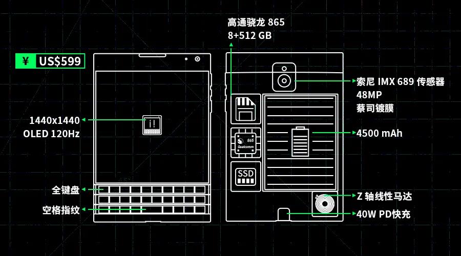 搭载骁龙865的小米6,售价只要 3299???  梦幻硬件计划