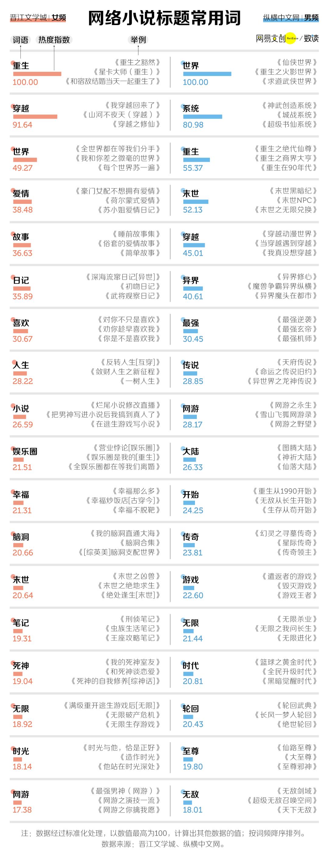 被网文套路的4亿中国人,到底在看啥