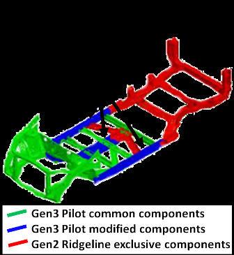 本田CRV皮卡版正式发布,配3.5升V6加9速变速箱,带四驱
