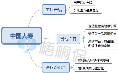 中国十大保险公司,这次我研究了个透 第3张