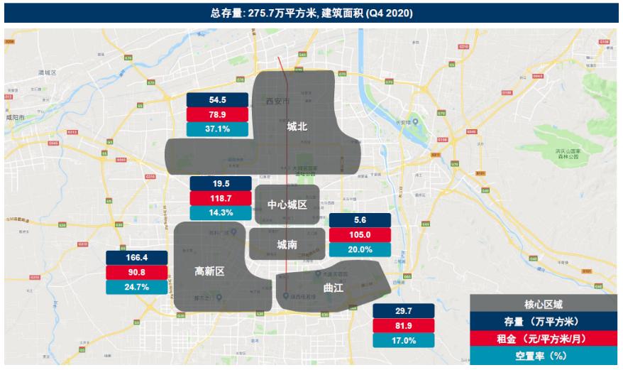 戴德梁行:西安写字楼租赁市场活跃度提升 零售市场更迭加快