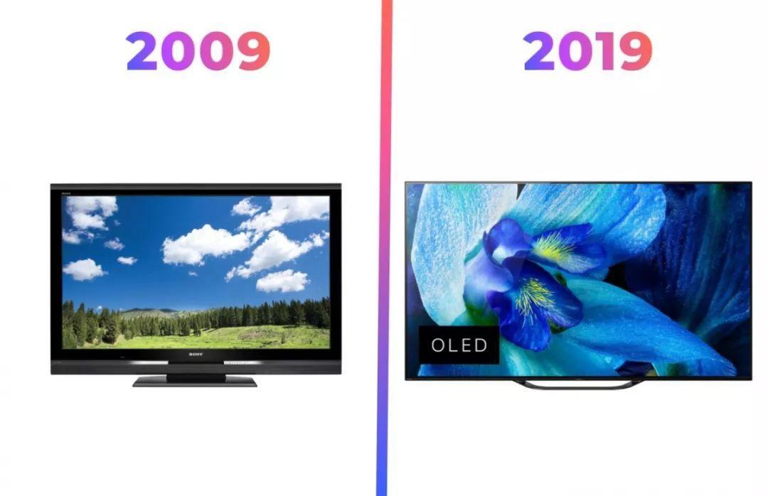 10 年前的微信、QQ、手机,没想过会变成今天这样