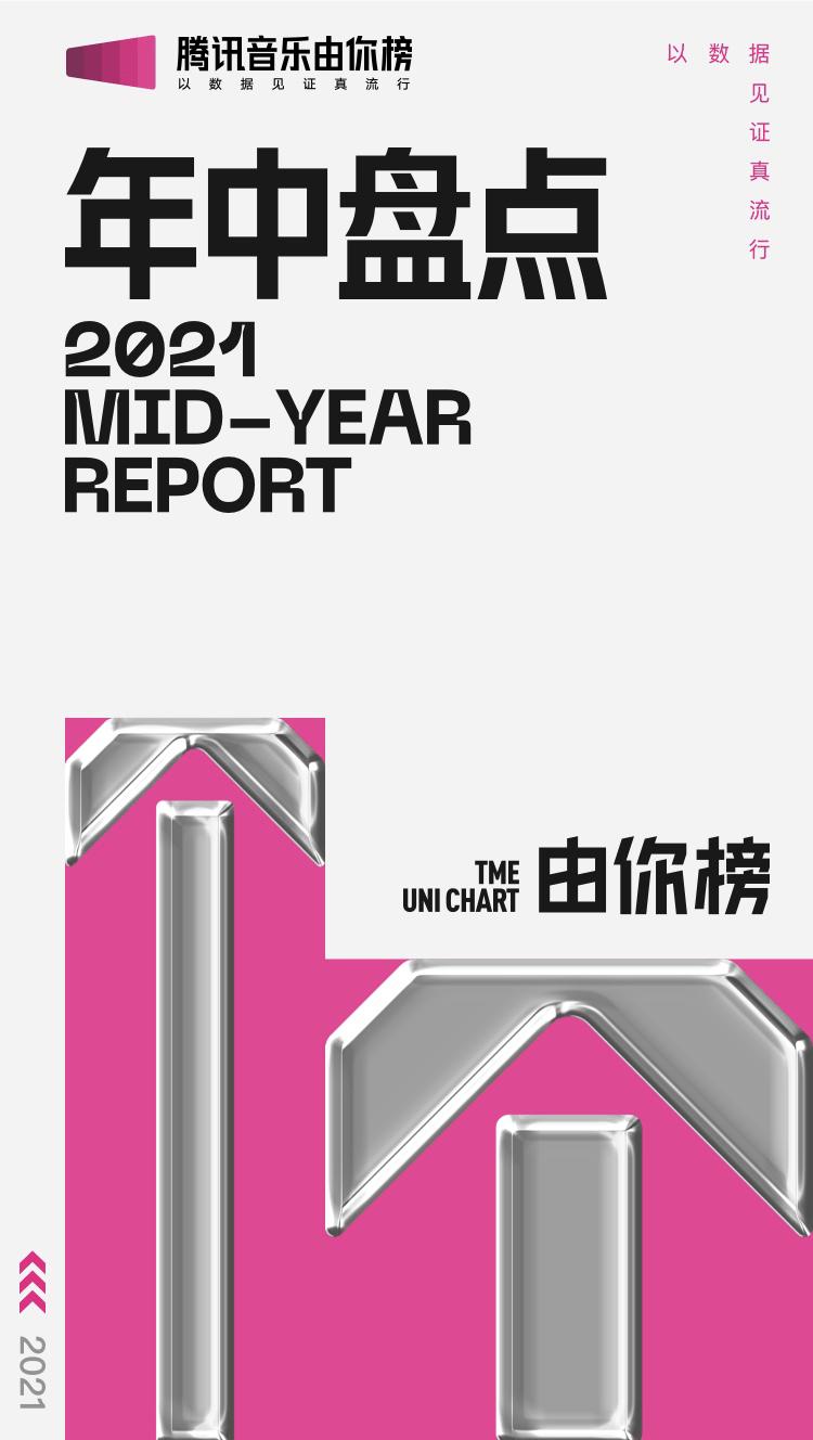 腾讯音乐由你榜发布2021年中盘点 多维数据揭示华语乐坛流行
