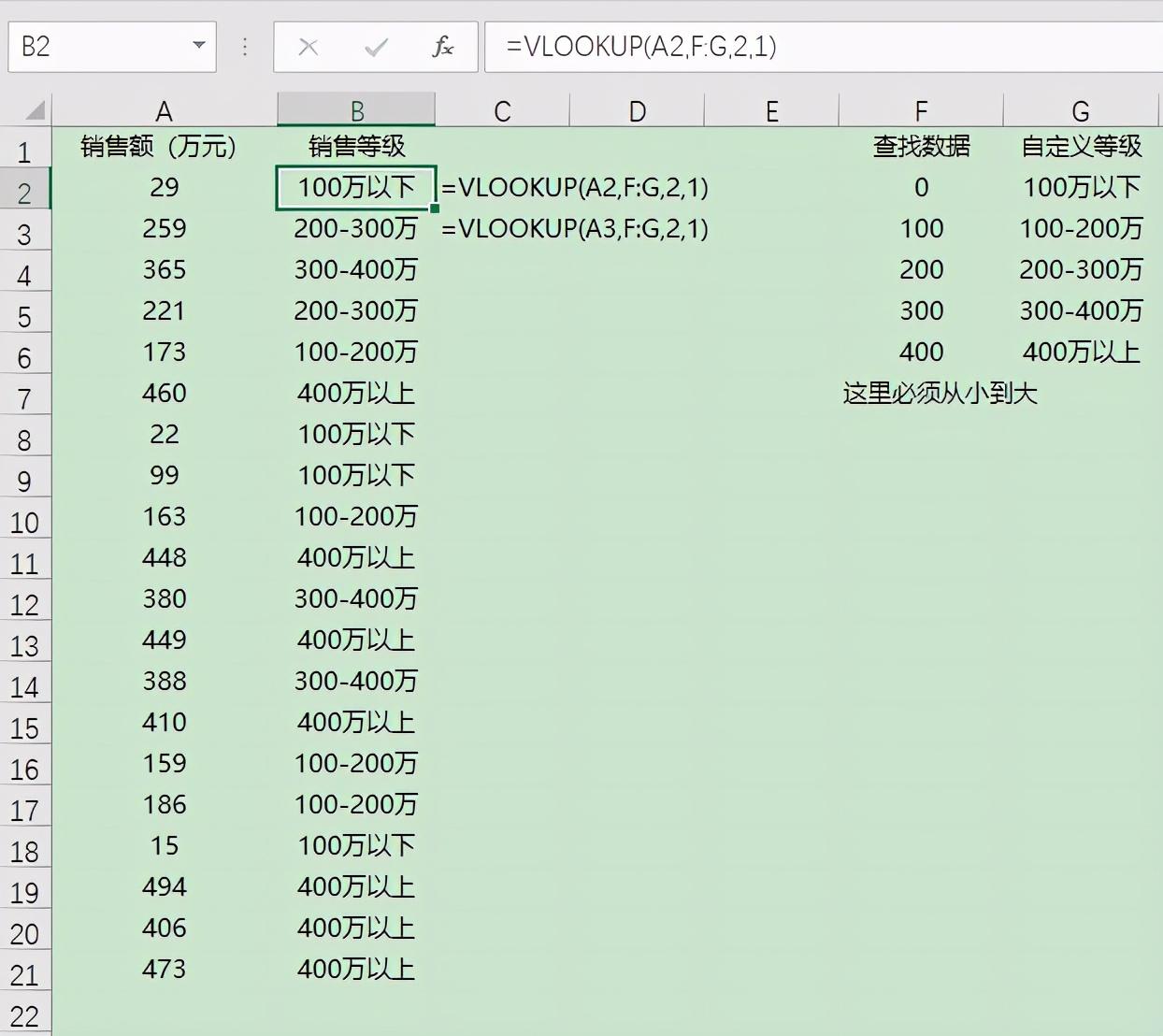 vlookup函数的使用方法,这几个教程请收下!