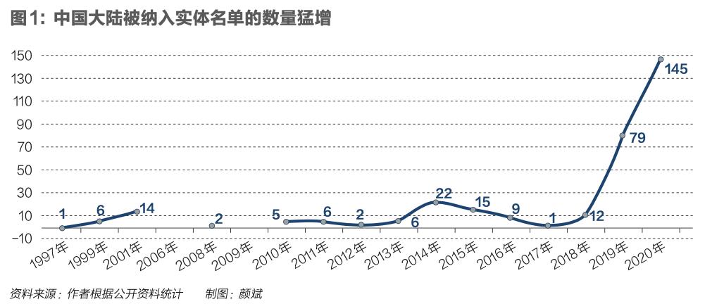 中国制造业外部环境恶化,如何应对