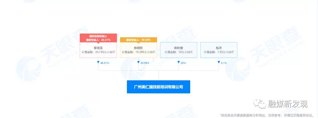 广州美仁国技能培训有限公司及相关个人因涉嫌传销被冻结6000万元