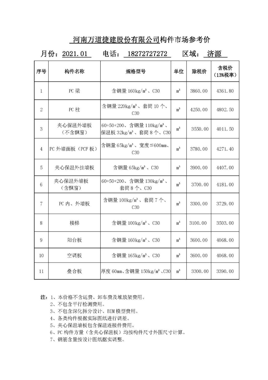 河南省装配式建指不定就露馅了筑预制构件市场参考价(2021年1月)