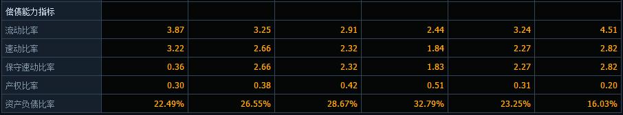 贵州茅台放量大涨,股价冲击1800元,年底还能再涨50%吗?