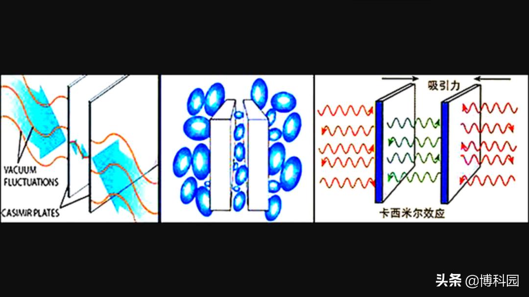 科学家用卡西米尔力,实现以非接触式方式:操纵和控制宏观物体