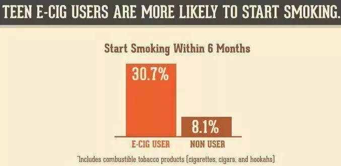 全网封杀电子烟后:销量坚挺,促销不断