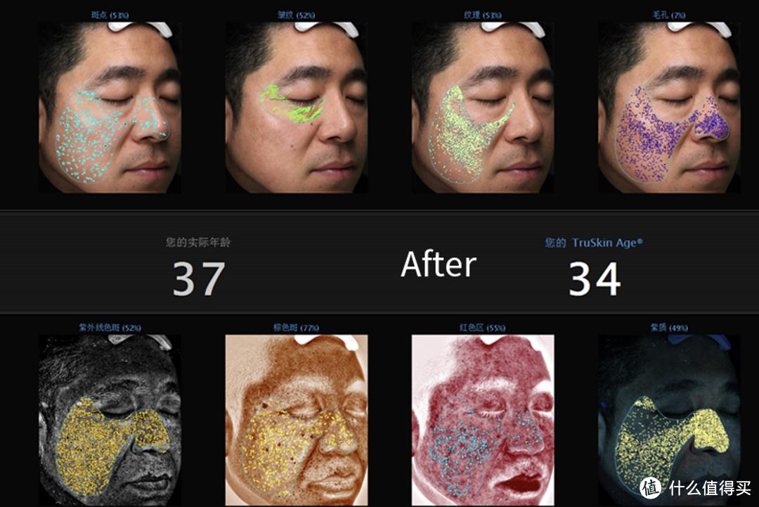 2021年护肤盘点:男生的抗衰护肤品怎么买?