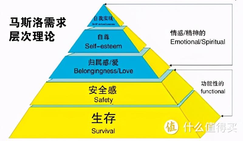 适合大多数家庭的财富模型理财金字塔 普通工薪家庭不知道怎么理财
