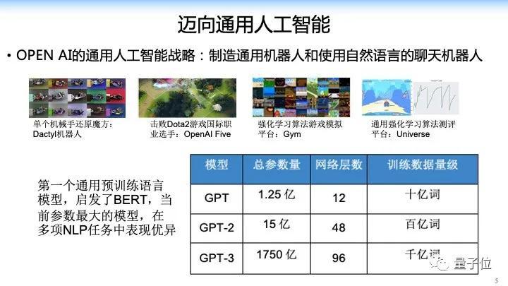 清华唐杰:GPT-3表示能力已接近人类了,但它有阿喀琉斯之踵