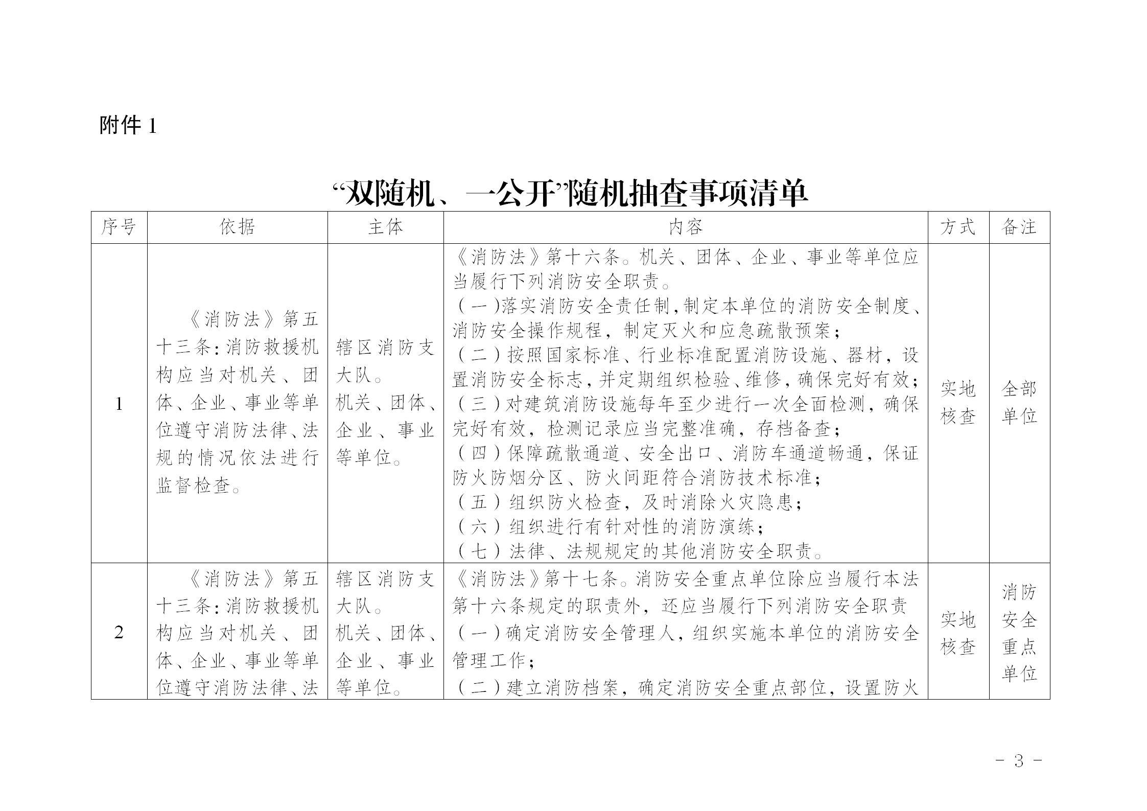 """足球竞彩网支队关于公开2020年8月份""""足球竞彩网、一公开""""消防监督抽查计划的通知"""