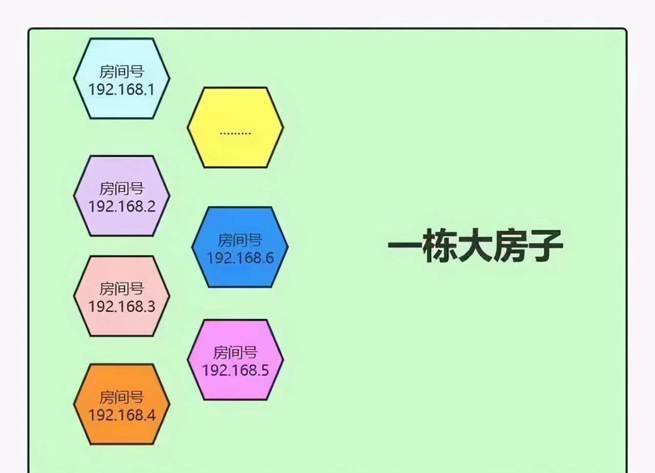 子网掩码是什么(192.168.0.1子网掩码怎么填)