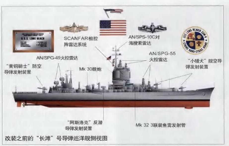 """全球第一艘核动力水面战舰,美国""""长滩号""""核动力巡洋舰"""
