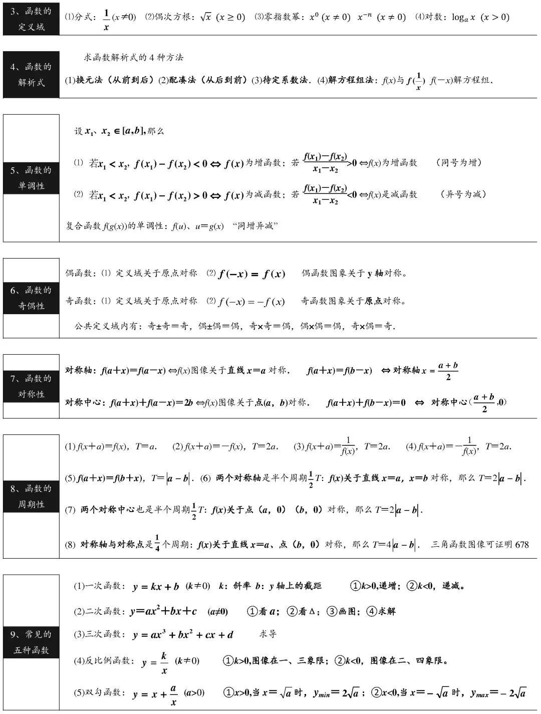 备战期末|高中数学8大重点模块公式&概念汇总!不用翻书查公式