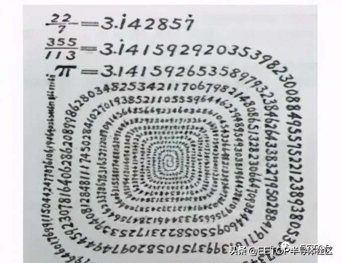 圓周率π的一些有趣的巧合