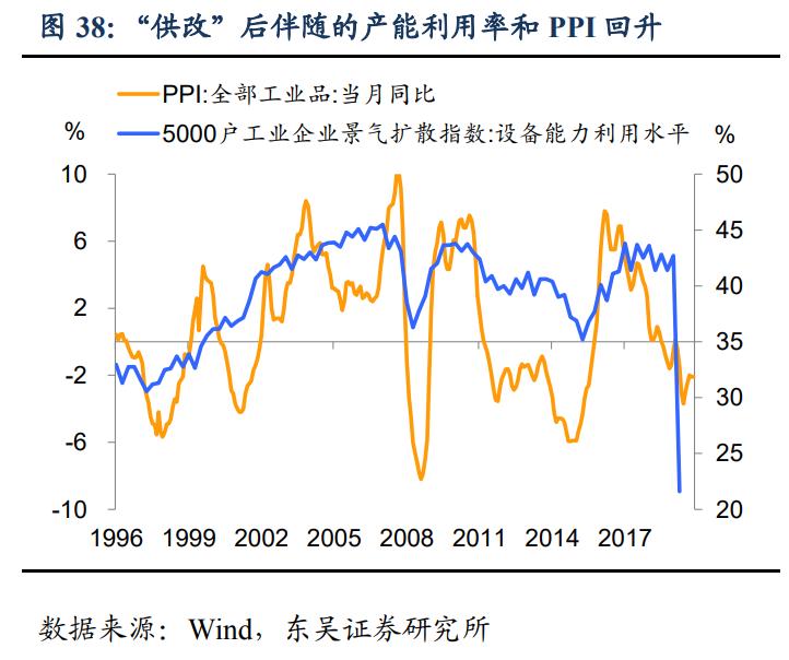 新框架看2021年中国经济:变局下的风险与红利