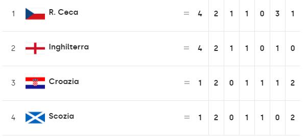 欧洲杯4分必出线!已有11队进入16强!丹麦童话救了葡萄牙和德国
