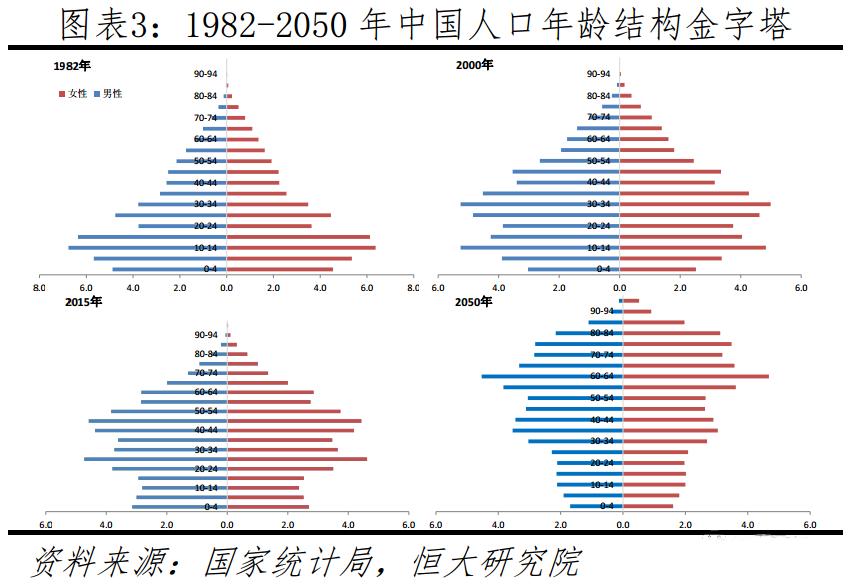 """人口老龄化加速应""""尽快放开三孩""""?人口学专家:意义不大"""