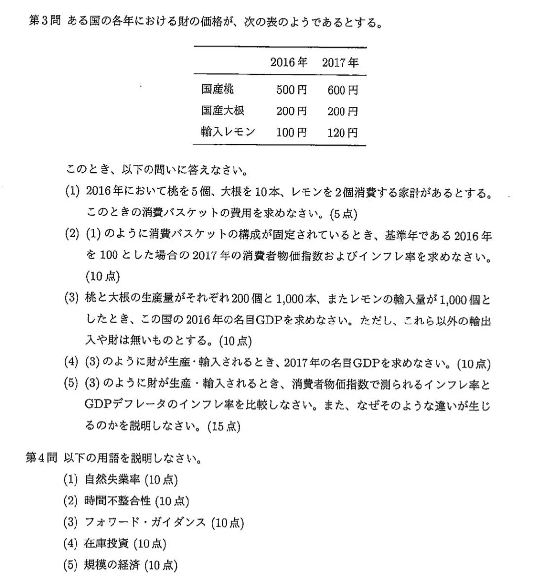 日本读研:来,带你盘点一下六所热门经济学大学院的过去问