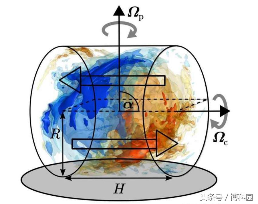 奇妙的世界:宇宙中磁性的发生