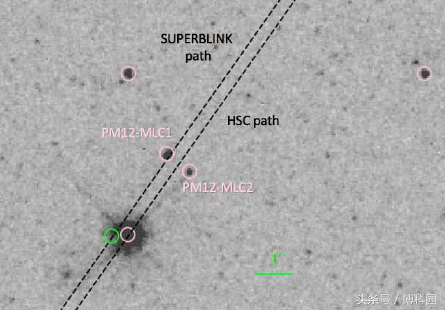 天文学家用引力透镜测量白矮星的质量