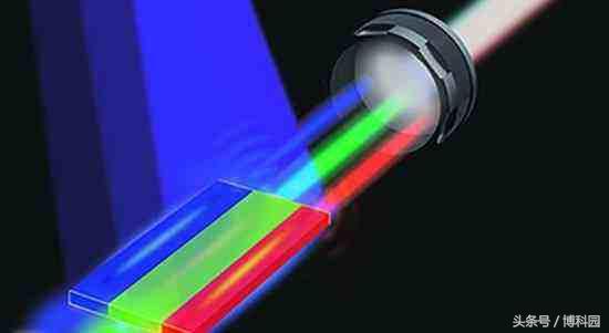 让光速变成几米每秒!科学家从激光束中减去单个量子光