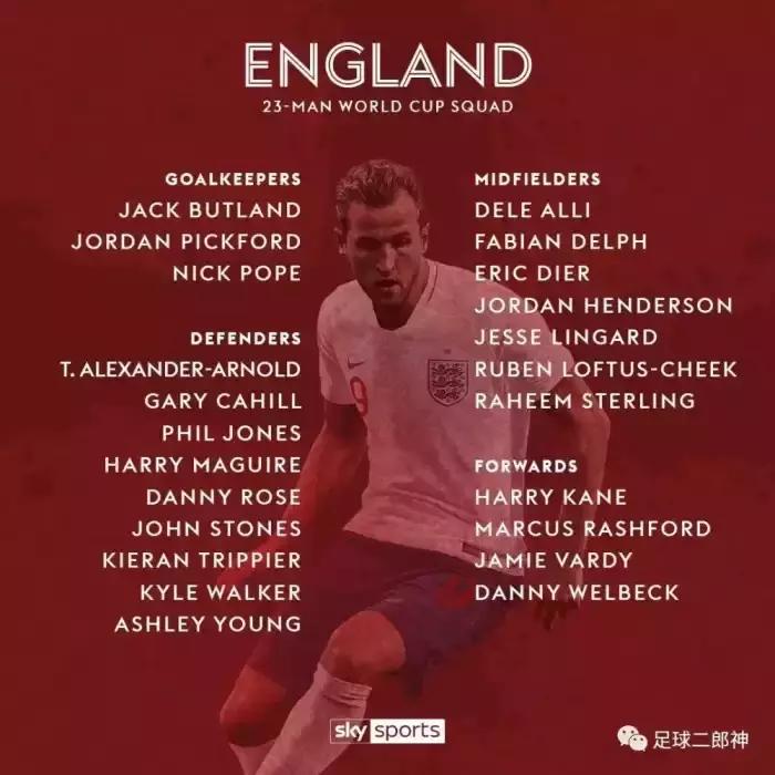 英格兰足球超级联赛世界杯阵容(英格兰足球超级联赛历届冠军)