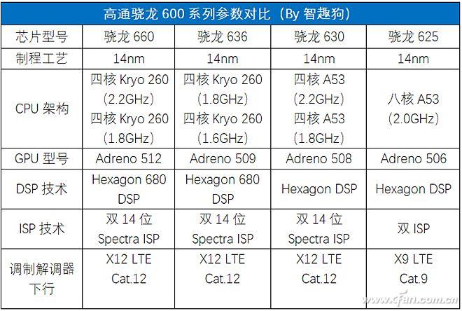 1299元的刘海屏新机!体验Nokia X6看它值不值?