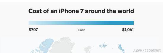 iPhone 7全世界市场价一览:英国最划算